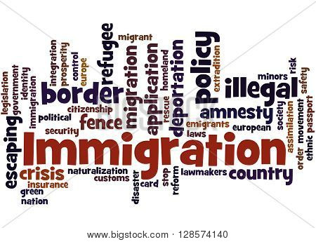 Immigration, Word Cloud Concept 4
