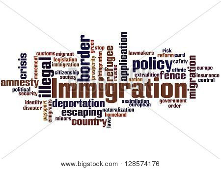 Immigration, Word Cloud Concept 7