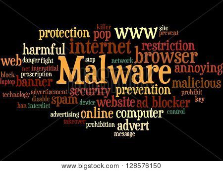 Malware, Word Cloud Concept