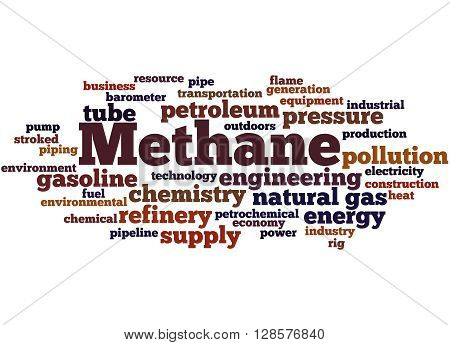 Methane, Word Cloud Concept 7