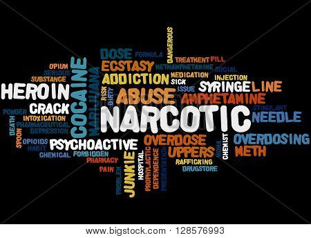 Narcotic, Word Cloud Concept 8