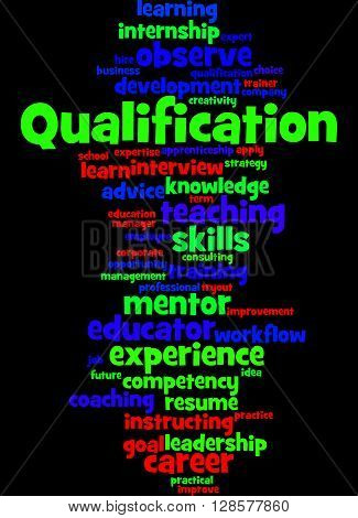 Qualification, Word Cloud Concept