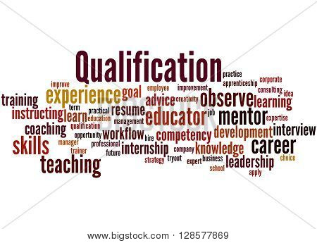 Qualification, Word Cloud Concept 2