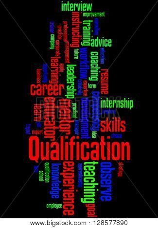 Qualification, Word Cloud Concept 4