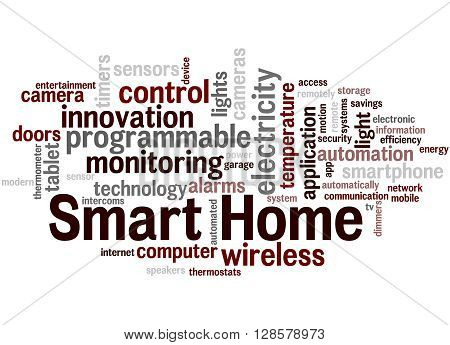 Smart Home, Word Cloud Concept 8