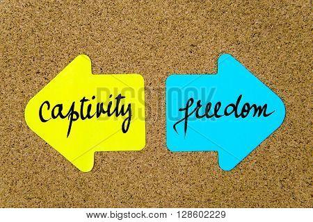 Message Captivity Versus Freedom