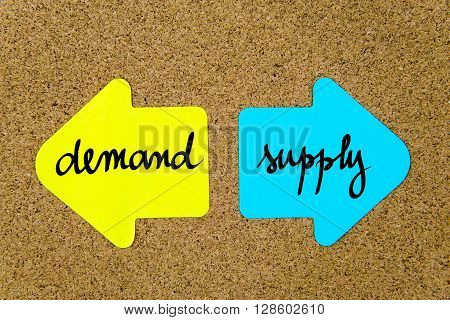 Message Demand Versus Supply