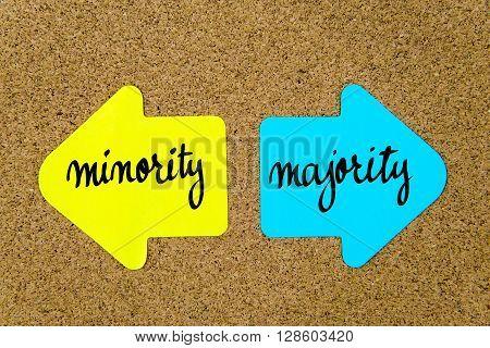 Message Minority Versus Majority
