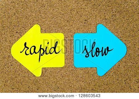 Message Rapid Versus Slow