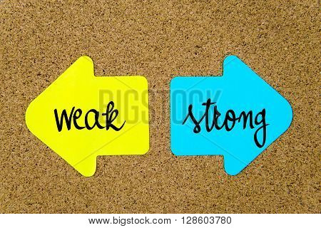 Message Weak Versus Strong
