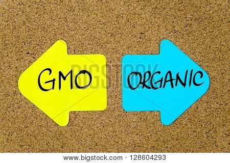 Message Gmo Versus Organic