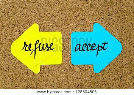 Message Refuse Versus Accept