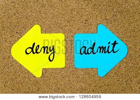 Message Deny Versus Admit