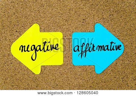 Message Negative Versus Affirmative