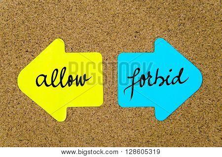 Message Allow Versus Forbid