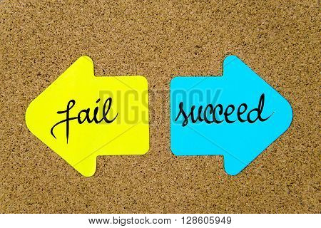 Message Fail Versus Succeed