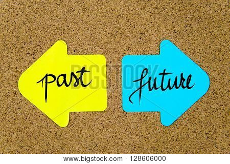Message Past Versus Future