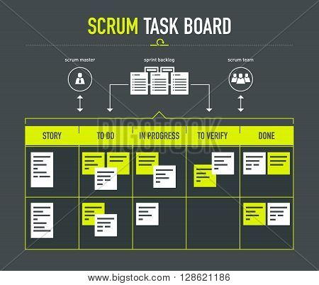 Scrum task board info-graphic on the dark grey background
