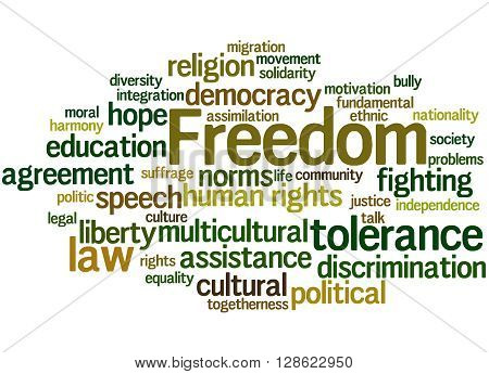 Freedom, Word Cloud Concept 2