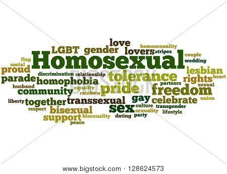 Homosexual, Word Cloud Concept 3