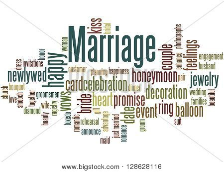 Marriage, Word Cloud Concept 7