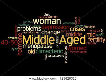Middle Aged Woman, Word Cloud Concept 3