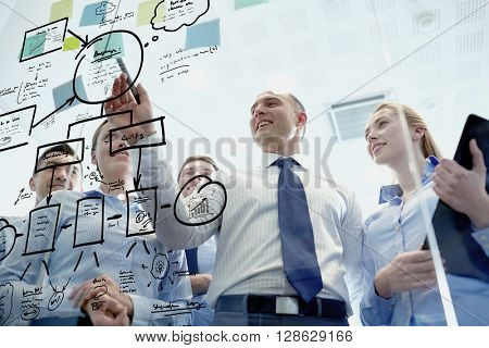 business, people, teamwork and planning concept - smiling business team with marker and stickers working in office
