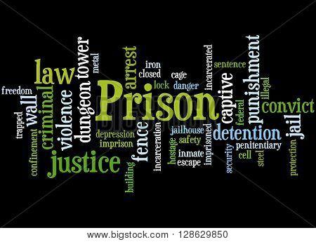 Prison, Word Cloud Concept 2