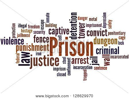 Prison, Word Cloud Concept 8