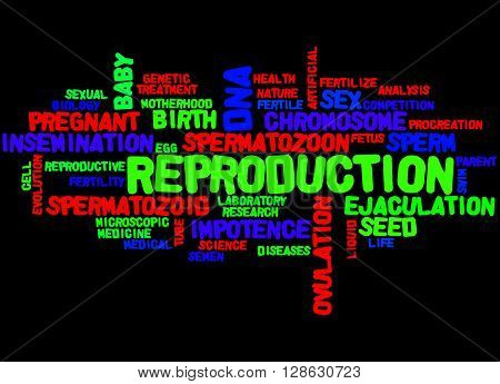 Reproduction, Word Cloud Concept 7