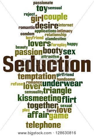 Seduction, Word Cloud Concept 2