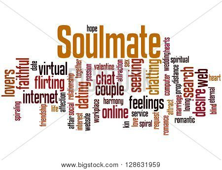 Soulmate, Word Cloud Concept 3
