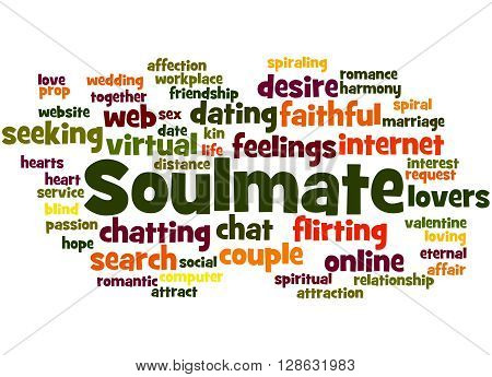 Soulmate, Word Cloud Concept 4