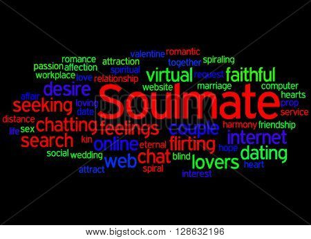 Soulmate, Word Cloud Concept 8