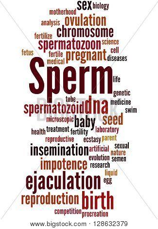 Sperm, Word Cloud Concept 7