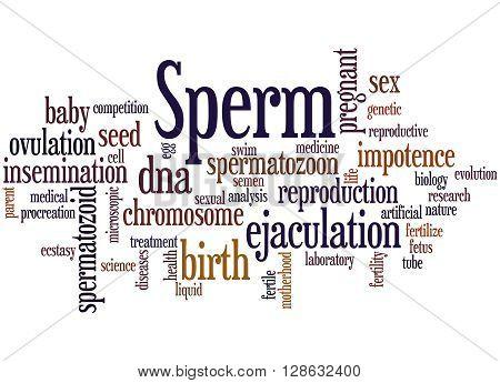 Sperm, Word Cloud Concept 8