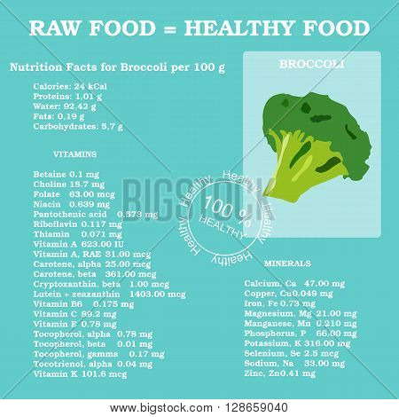 Nutrition facts for broccoli in flat style