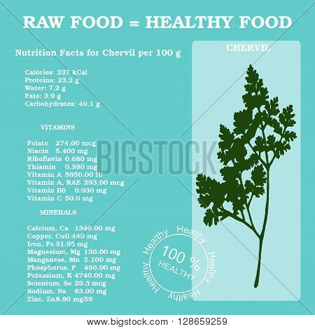 Nutrition facts for chervil in flat style