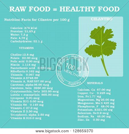 Nutrition facts for cilantro in flat style