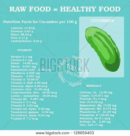 Nutrition facts for cucumber in flat style