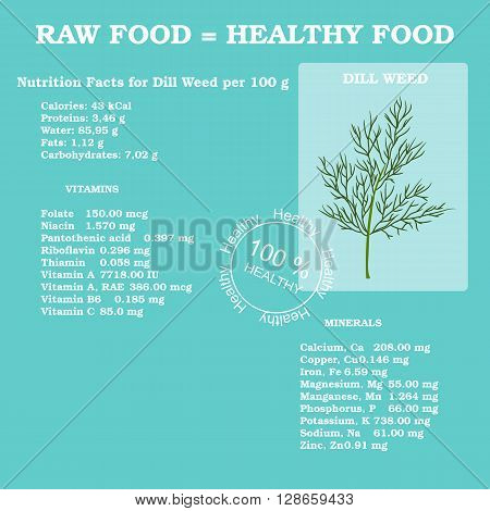 Nutrition facts for dill weed in flat style