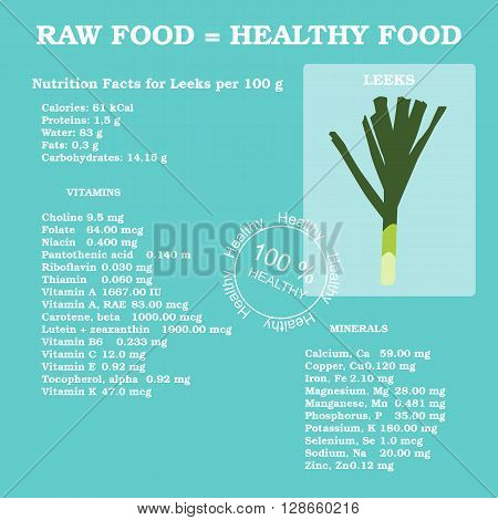 Nutrition facts for leeks in flat style