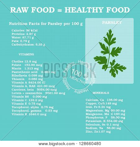 Nutrition facts for parsley in flat style