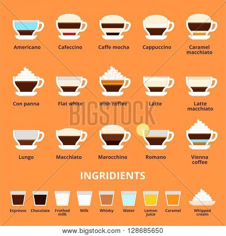 Hot coffee vector flat illustrations. Many types of hot fragrant coffee. Icons for apps, banners, restaurants, cafes. Cups of coffee and different ingredients on orange background