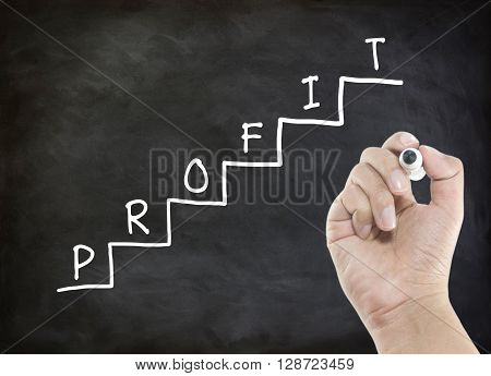 Writing profit word on staircase with hand
