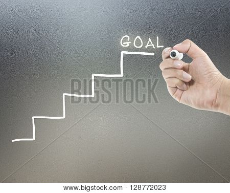 Drawing step ladder to goal on glass board