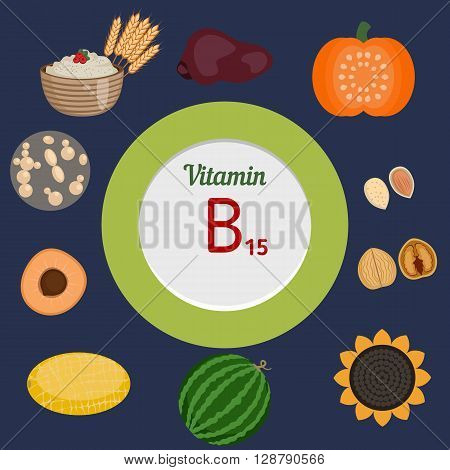 Vitamin B15 and vector set of vitamin B15 rich foods. Healthy lifestyle and diet concept. Pangamic acid.