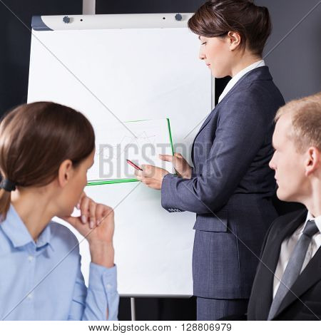 Presenting On A Board