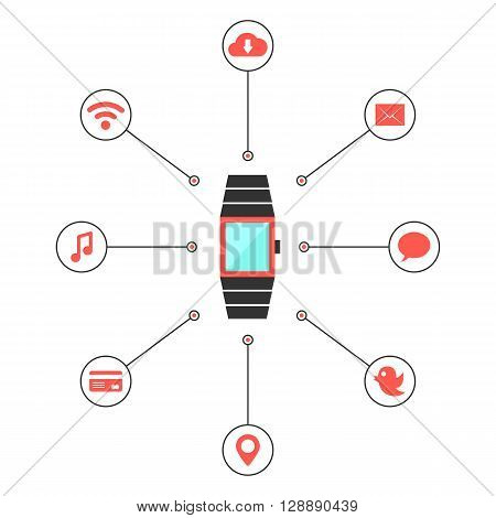 smart watches with social media icons. concept of mobile shopping payment, e-commerce, global service, transaction. isolated on white background. flat style trendy modern design vector illustration