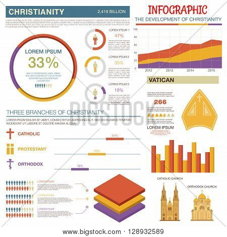 Christianity religion infographics with line graph of development of christianity by years, pie chart, diagram and histogram with comparison of catholic, protestant and orthodox branches with symbols of crucifixes and church buildings